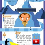21 Travel Tips To Make You The World's Smart Traveler [Infographic]